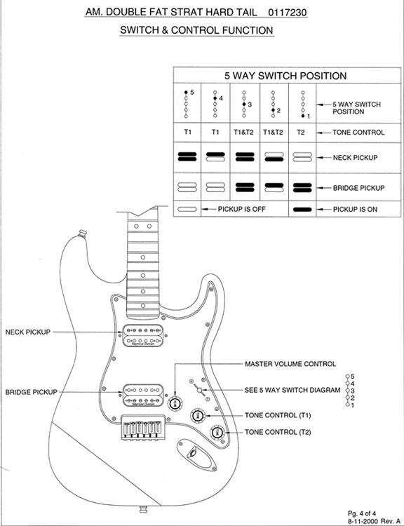 Wiring Diagram Fender 5 Way Switch : Fender five way super switch