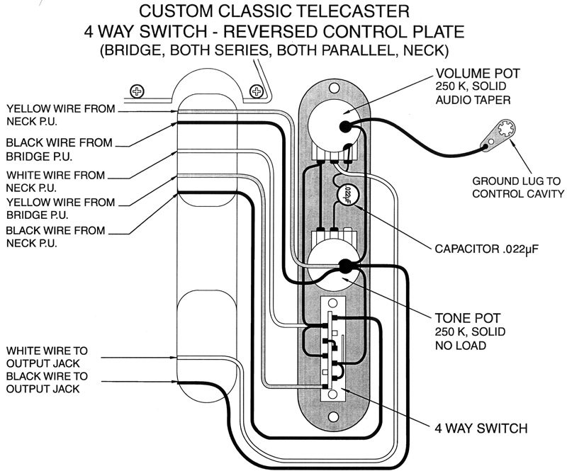 tele4way2 fender tele custom shop 4 way pickup selector switch 3 Wire Humbucker Wiring-Diagram at bayanpartner.co